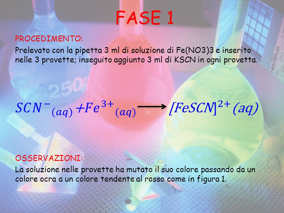 FASE 1 𝑆𝐶 𝑁 − (𝑎𝑞) + 𝐹𝑒 3+ (𝑎𝑞) [FeSCN ] 2+ (aq) PROCEDIMENTO: